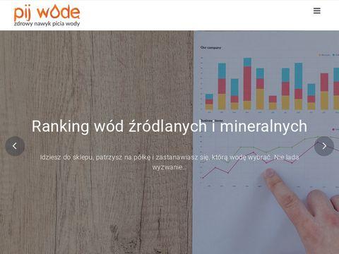 Pij-wode.pl