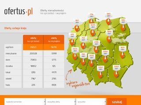 Ofertus.pl oferty nieruchomości