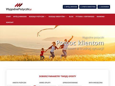 Wygodnepozyczki.pl pozabankowe